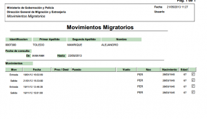 Registro migratorio de ex presidente de Perú, Alejandro Toledo. CRH