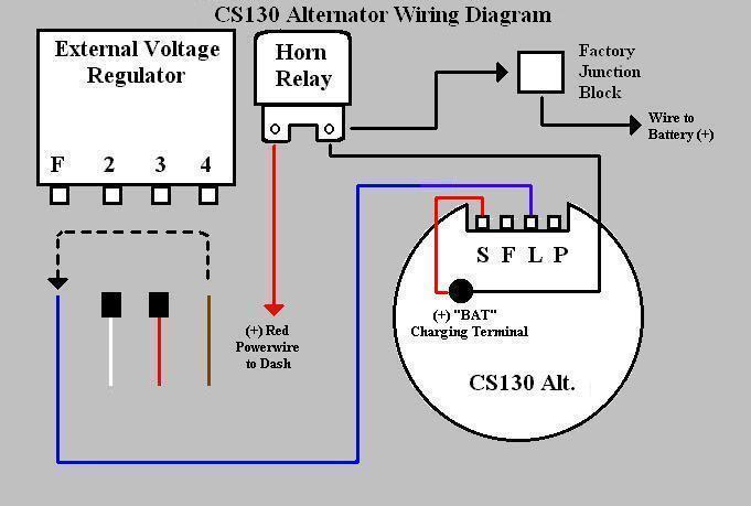 Chevy Alternator 4 Wire Diagram