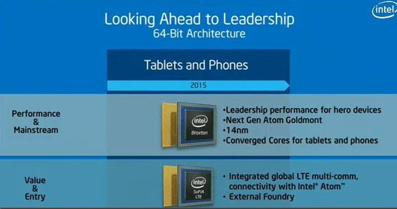 Novos chips Atom de codinome Broxton da Intel, deslize-shot