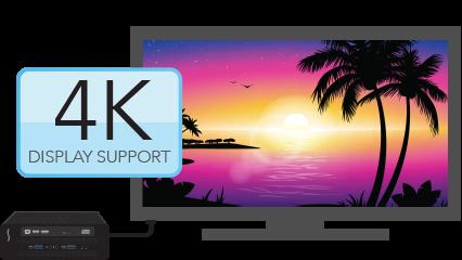 Echo 15+ Conectado a 4K Display