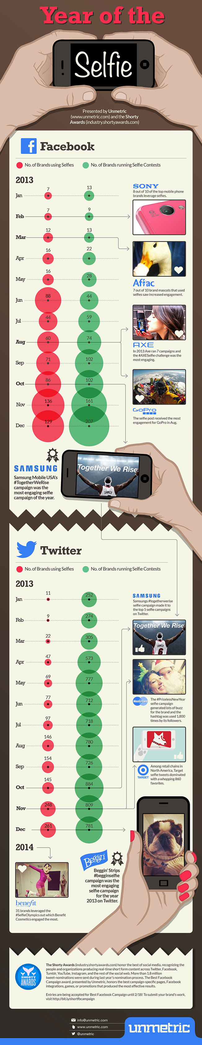 How Brands Are Taking Advantage Of Selfie Culture - infographic