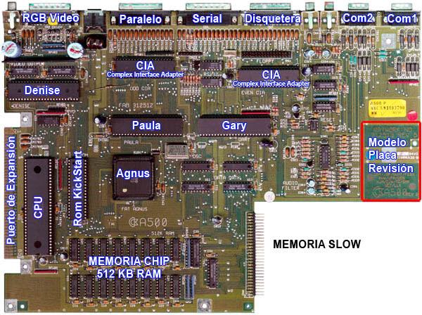 Motherboard Amiga 500