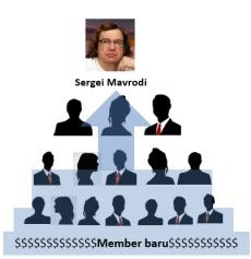 MMM_sergei_mavrodi_230