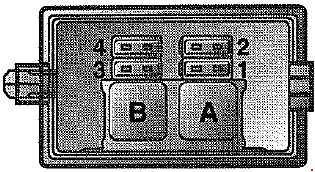 1993-1998 Saab 9000 Fuse Box Diagram » Fuse Diagram