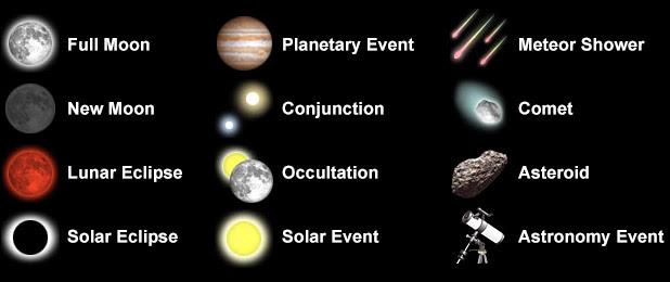 Legend for astronomy calendar icons