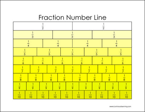 Fraction_Sticks_large