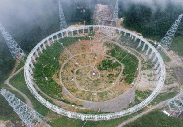 Το μεγαλύτερο ραδιοτηλεσκόπιο στο κόσμο.