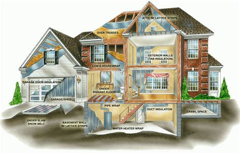 energy efficient home design homedesignscom