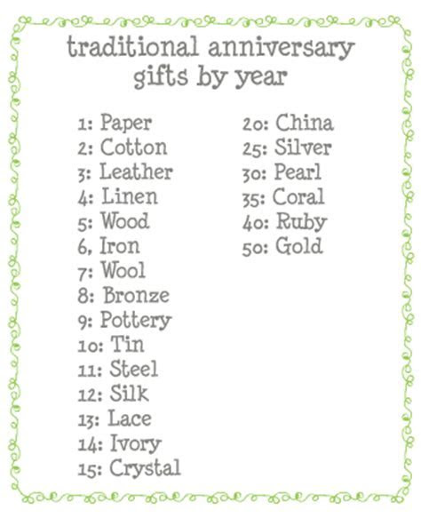 Anniversary Gifts By Year ? ColorBee