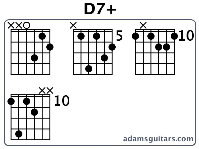 D7+ Guitar Chords from adamsguitars.com