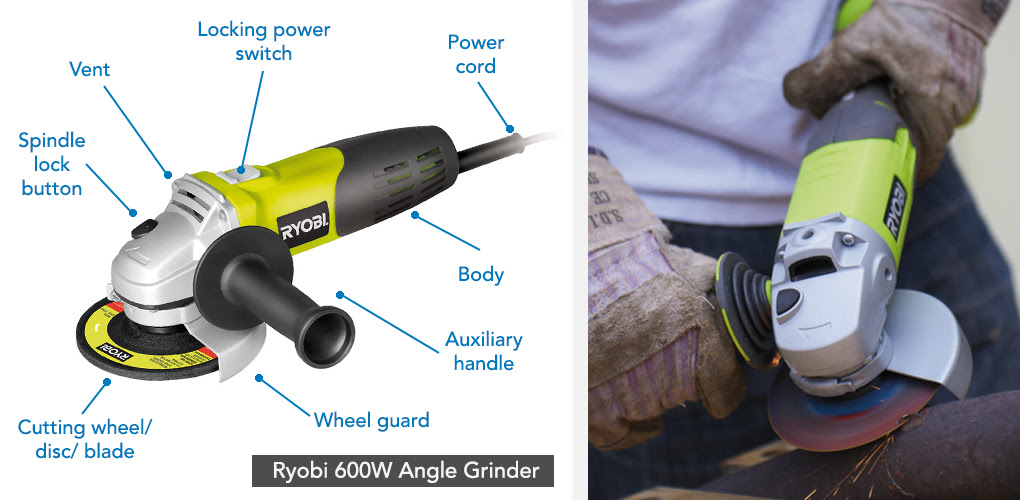 getting to know your angle grinder ryobi