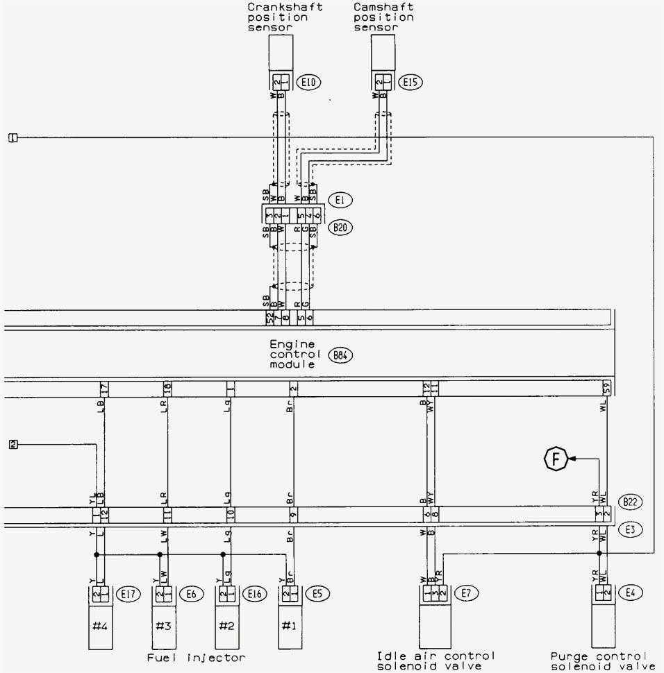 Jual Flow Meter Air Flow Meter Symbol