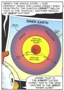 La struttura della Terra secondo i Paperi, corretta dal punto di vista scientifico.