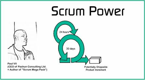 Scrum Certification Prep