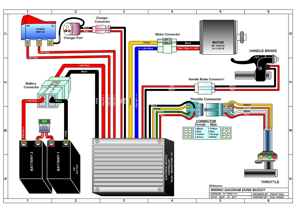 250cc Go Kart Dune Buggy Wiring Diagram Full Hd Version Wiring Diagram Scot Yti Fr