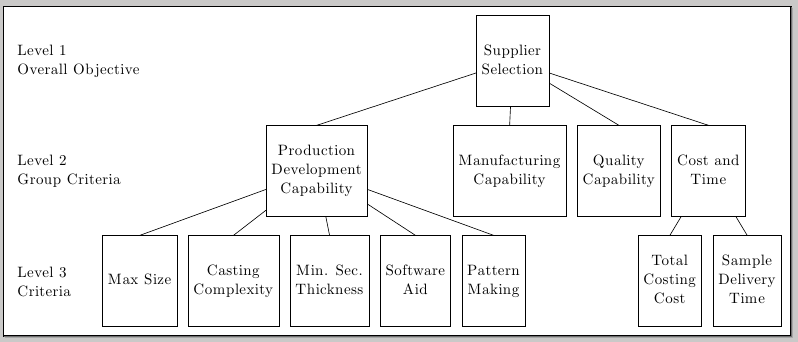 42 PDF DRAW TREE DIAGRAM LATEX PRINTABLE WORKSHEET ...