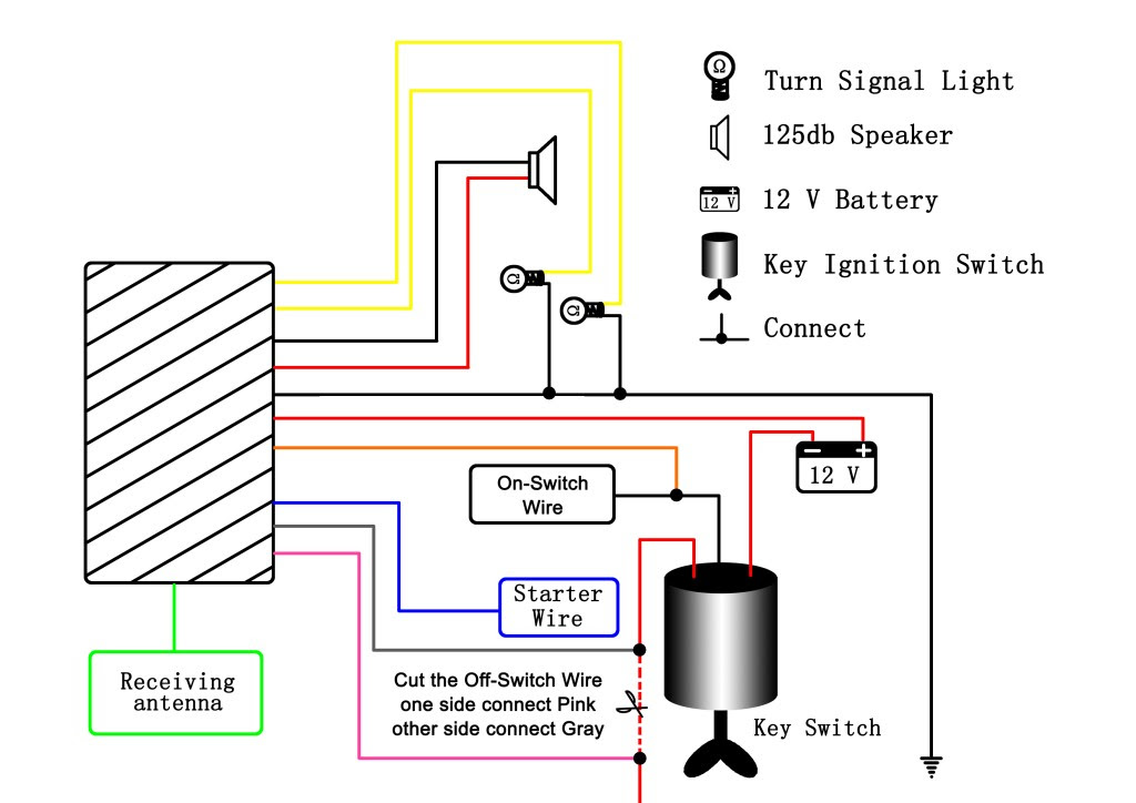 Alarm Wiring Diagram For A Scooter
