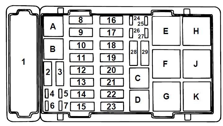 Ford E Series E 350 E350 1997 Fuse Box Diagram Auto Genius