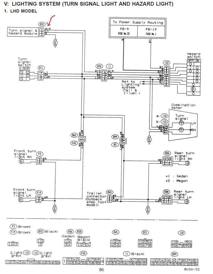 98 Legacy Wiring Diagram 745i Fuse Diagram Heaterrelaay Los Dodol Jeanjaures37 Fr