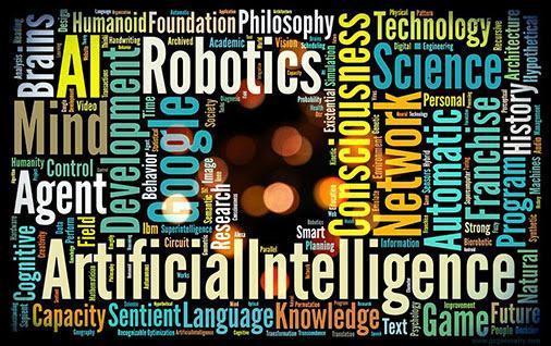 Word Cloud of Artificial Intelligence (AI). Generator Software: Tagxedo