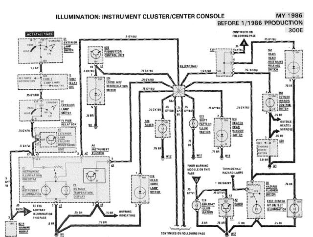 1986 Mercedes 300e Wiring Diagrams Wiring Diagram Extend B Extend B Reteimpresesabina It