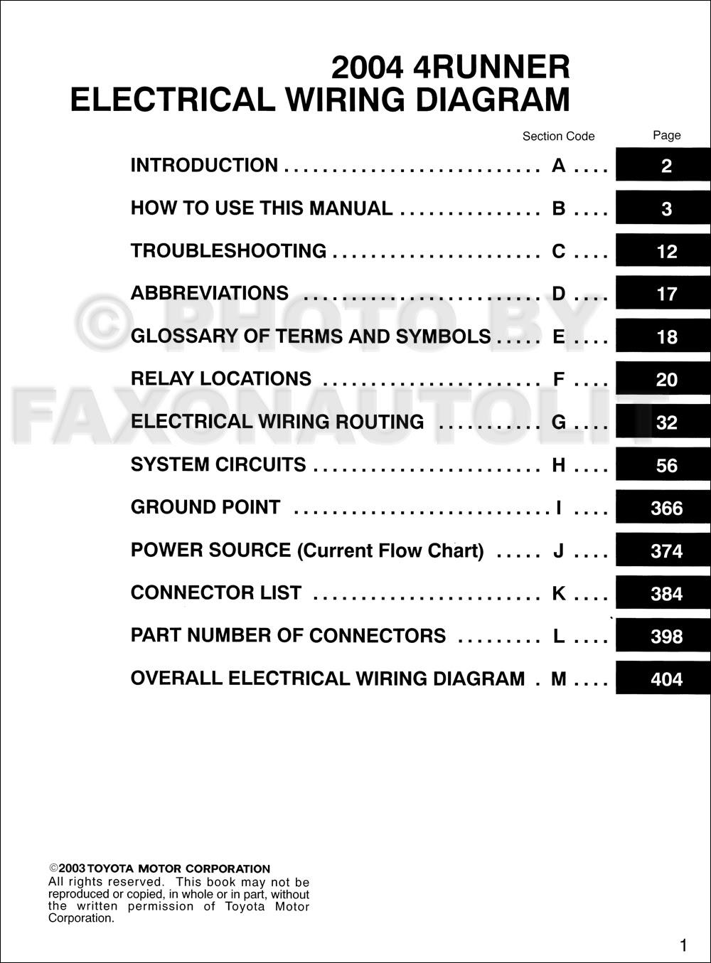Diagram 1994 4runner Wiring Diagram Full Version Hd Quality Wiring Diagram Theodiagram Radd Fr