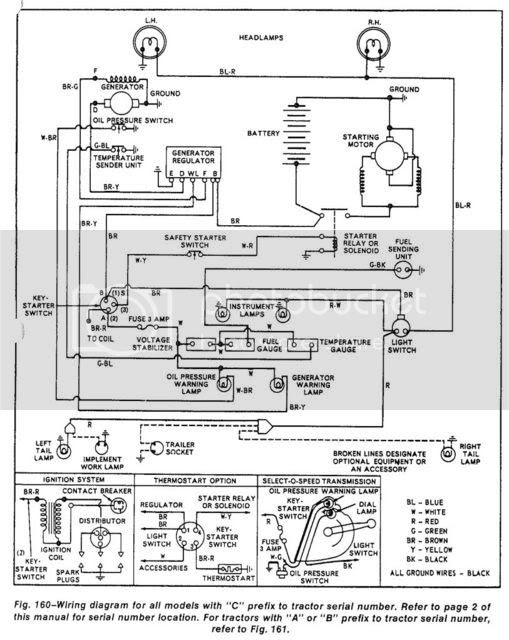 Diagram Ford Diesel Tractor Ignition Module Wiring Diagram Full Version Hd Quality Wiring Diagram Networkwiringdrops Eaubonne Historique Fr