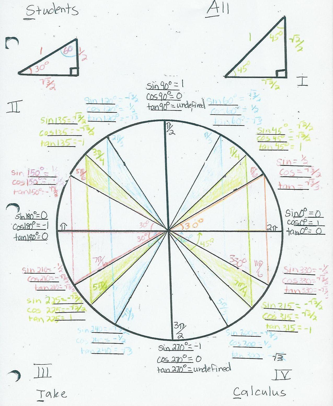 Pre-Calculus - Ms. Ferrara