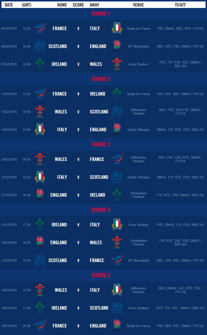 RBS 6 Nations Rugby 2016 - The Buccleuch Arms Hotel Moffat