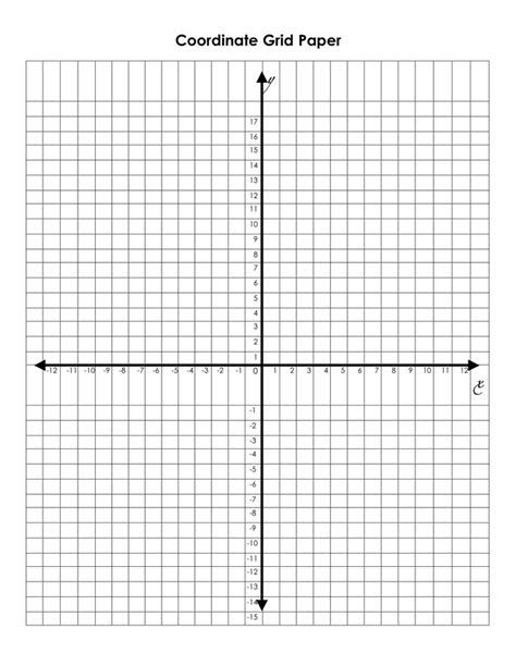 Coordinate grid paper in Word and Pdf formats