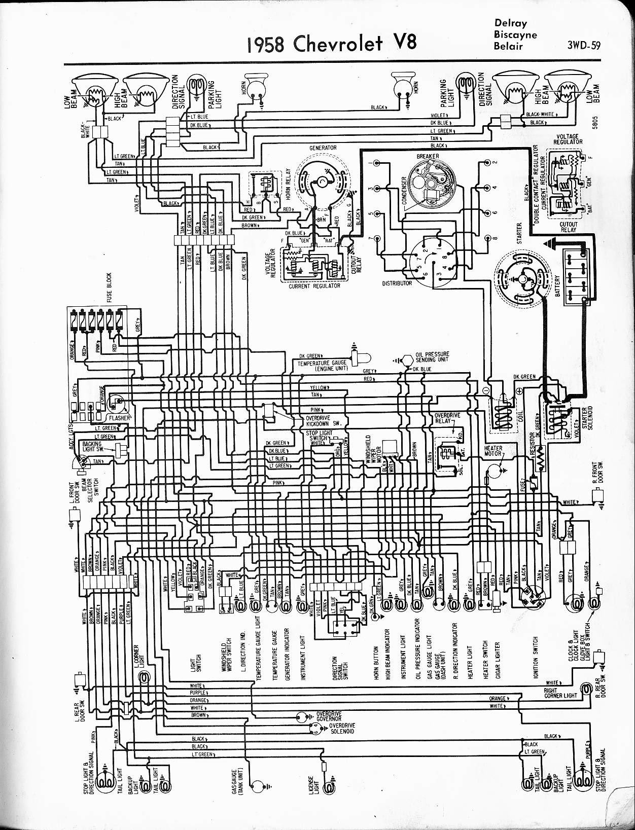 1959 Chevy Wiring Diagram Wiring Diagram Corsa Corsa Pasticceriagele It