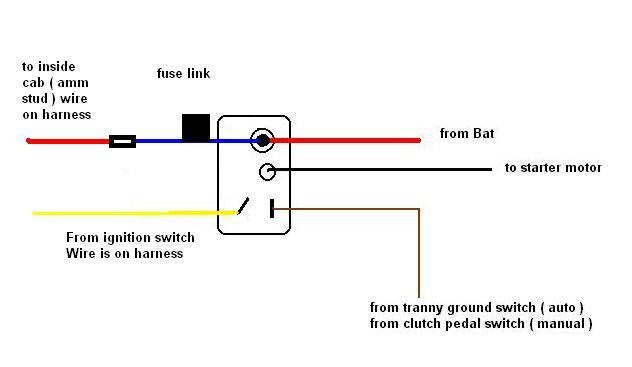 27 Mopar Starter Relay Wiring Diagram - Wire Diagram ...