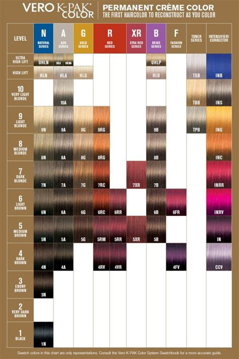 joico vero  pak color swatches joico color joico hair color hair color swatches