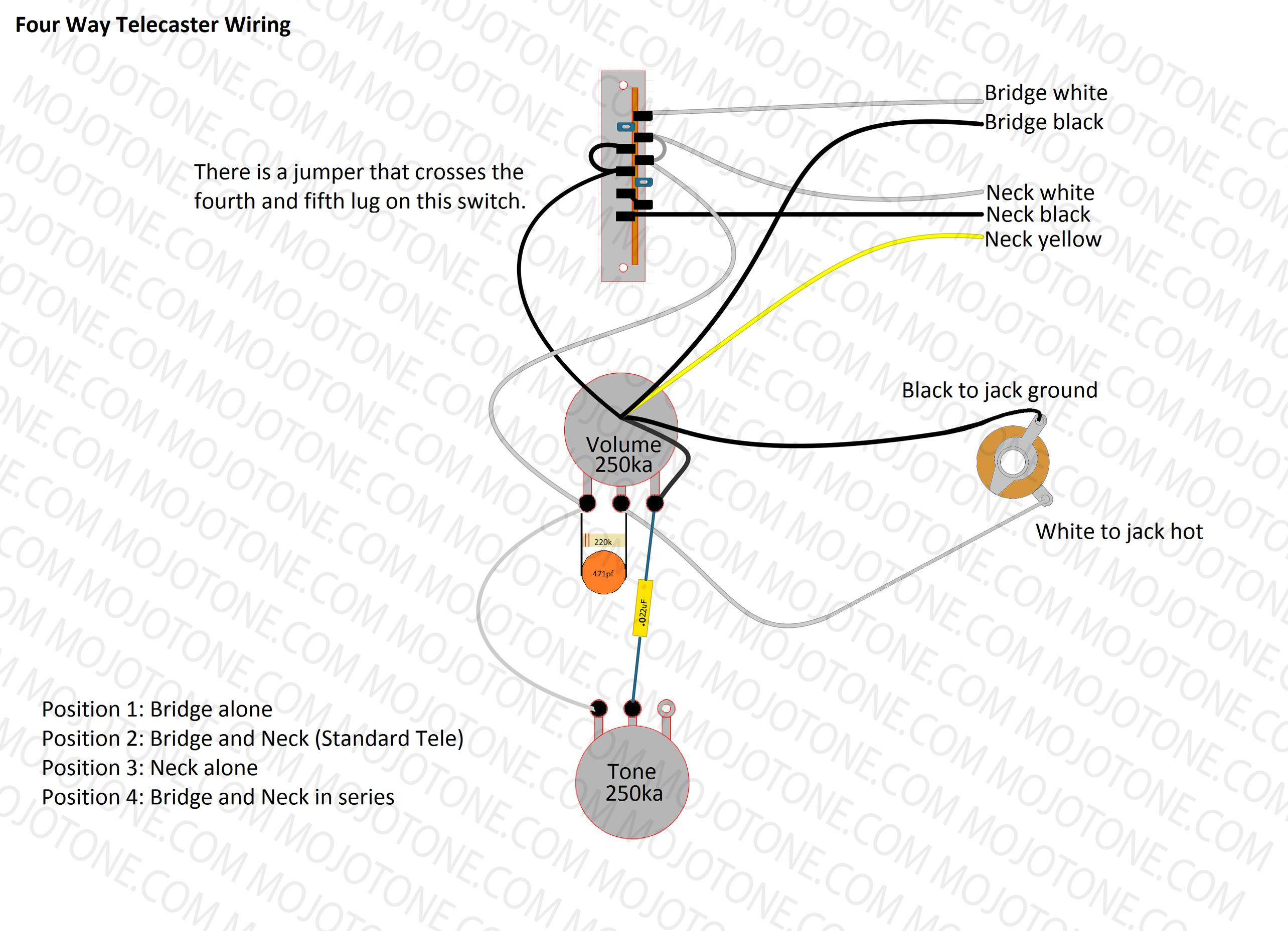 Standard Fender Telecaster Wiring Diagram from lh5.googleusercontent.com