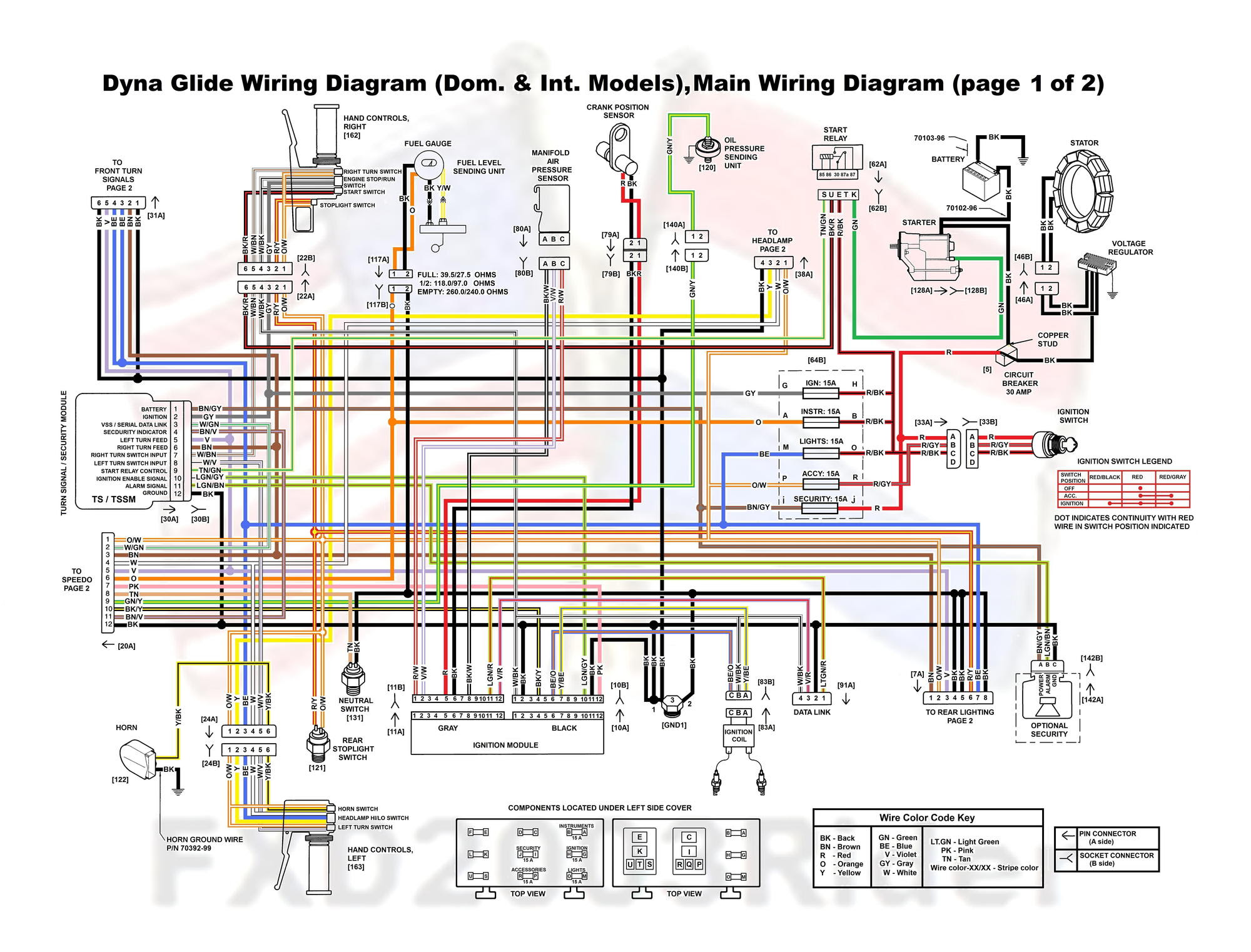 Diagram Peugeot Boxer 2003 Wiring Diagram Full Version Hd Quality Wiring Diagram Diagramspie Fermobiologico It