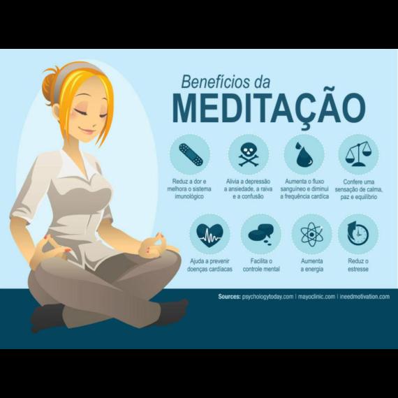 IMAGEM: Benefícios da Meditação