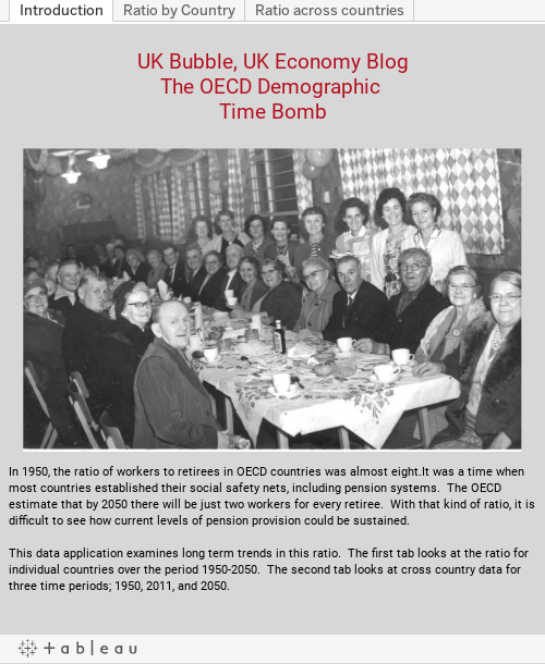 UK Bubble, UK Economy BlogThe OECD Demographic Time Bomb