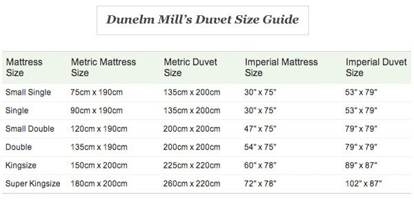 Queen size bed sheet measurements : dimensions for king size quilt - Adamdwight.com