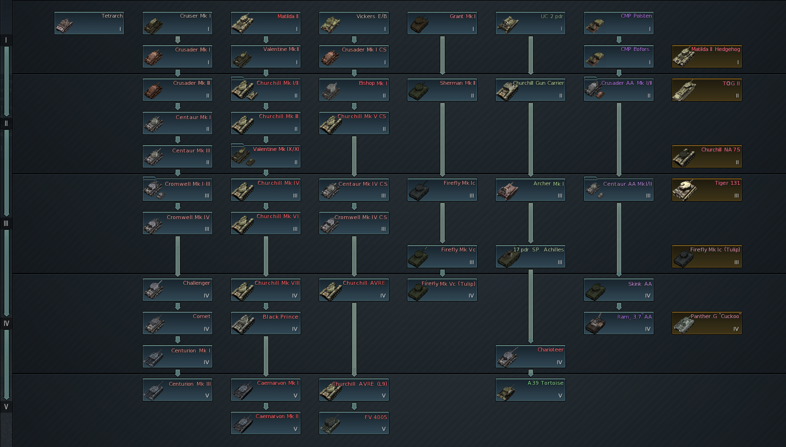 Ultimate British Tank Tech Tree - Ground Forces Discussion - War Thunder - Official Forum