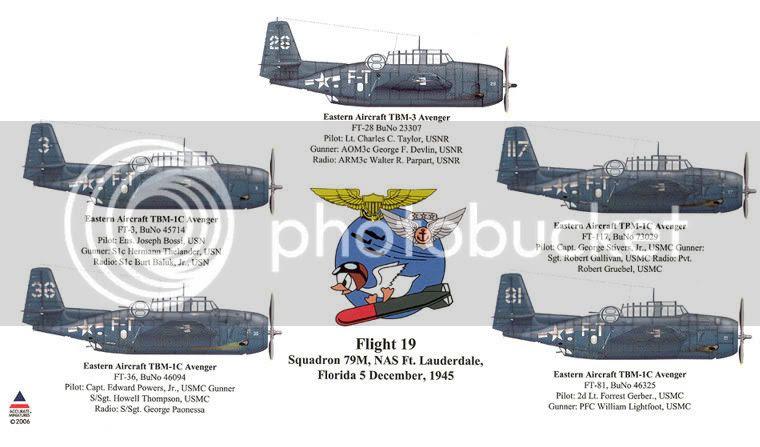 http://i61.photobucket.com/albums/h79/janswede/flight19-decals.jpg