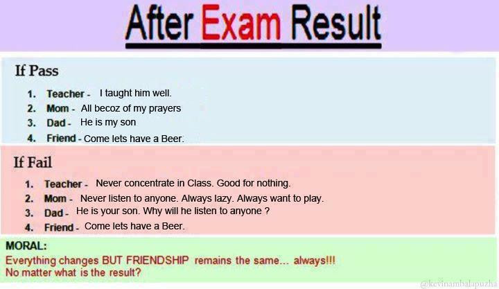 Quotes About Result Of Exams 21 Quotes