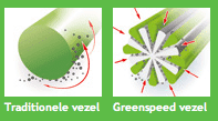 greenspeed vezel