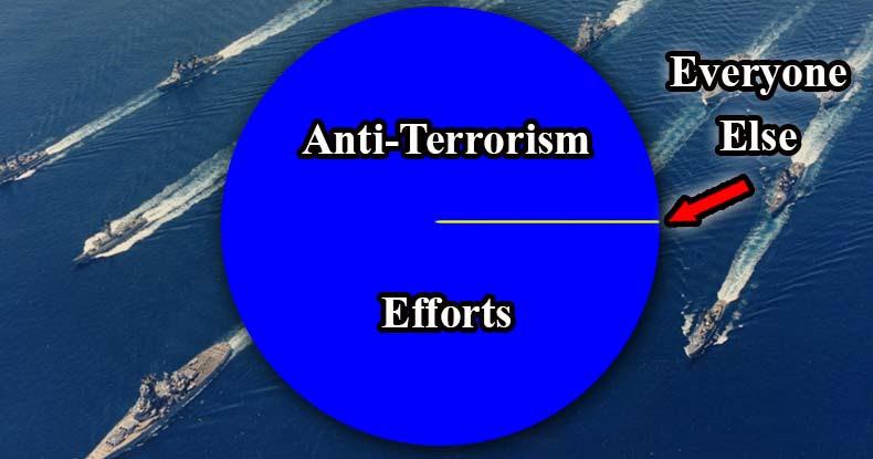 50000-times-on-anti-terror
