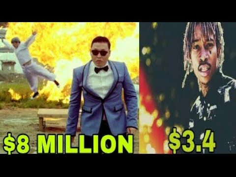 Top 10 HIGHEST EARNING Videos on Youtube