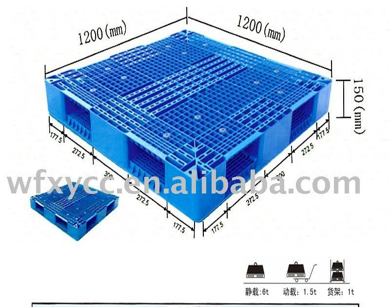 Plastic pallet French Guiana ~ Vietnam Travel