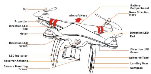 Rc Quadcopter Circuit Diagram