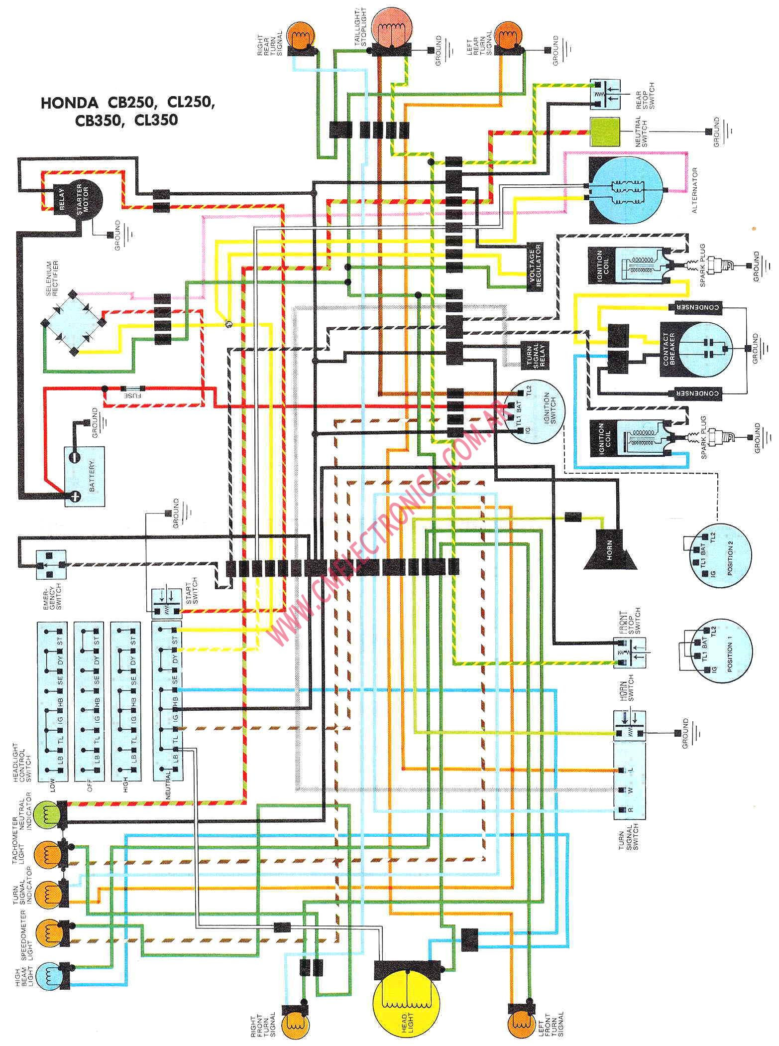 350 Warrior Wiring Diagram from lh5.googleusercontent.com