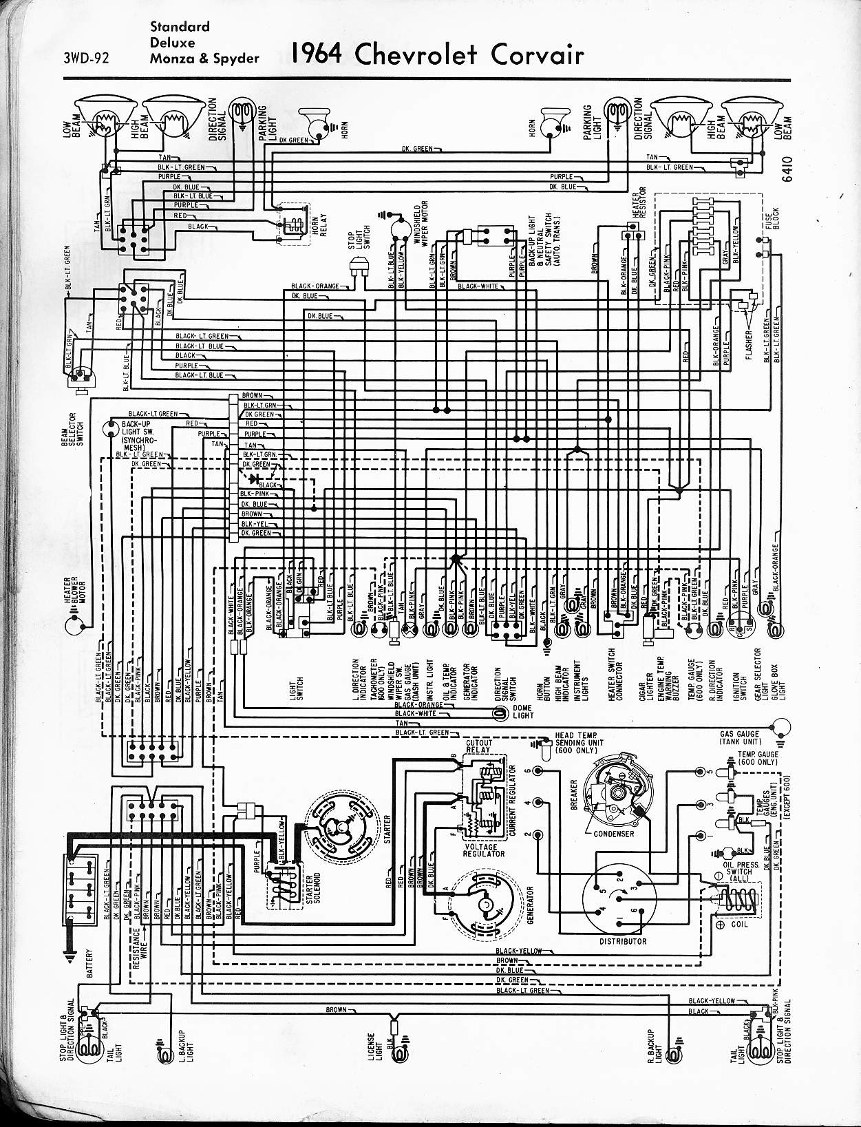 1964 Chevy El Camino Wiring Diagram 8n 12 Volt Wiring Diagram For Wiring Diagram Schematics