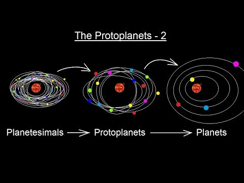 Formation Of Planetesimals And Protoplanets
