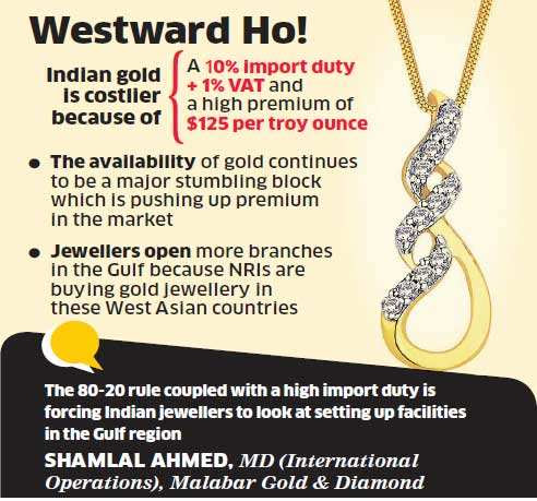 High import duty, 50%-60% rise in gold sales force jewellers open shops in Gulf